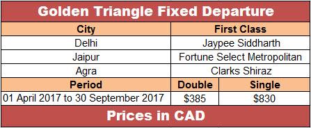 price_grid